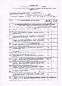 Оценочный лист 1